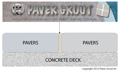 paver and travertine pool decks and drivewaysthe kc group 941